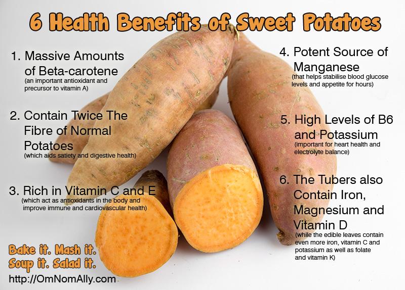 6-Health-Benefits-of-Sweet-Potatoes-Om-Nom-Ally